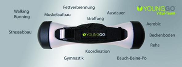 YoungGo für Anfänger*innen